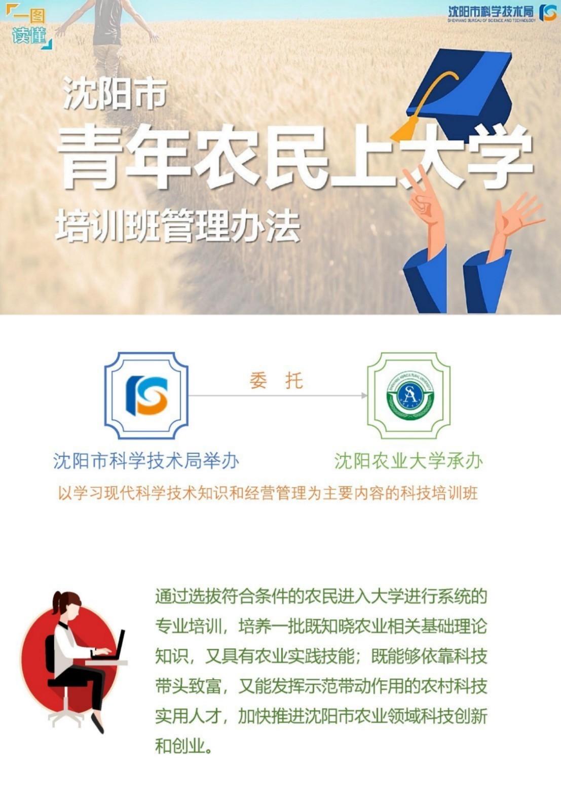 市科技局关于印发《沈阳市青年农民上大学培训班管理办法》的通知(沈科发〔2020〕20号)